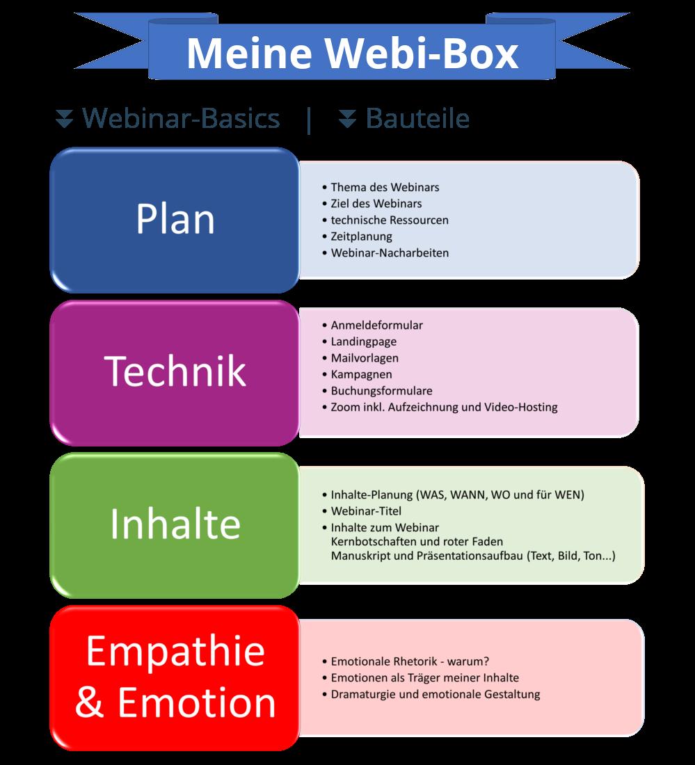 Webi-Box